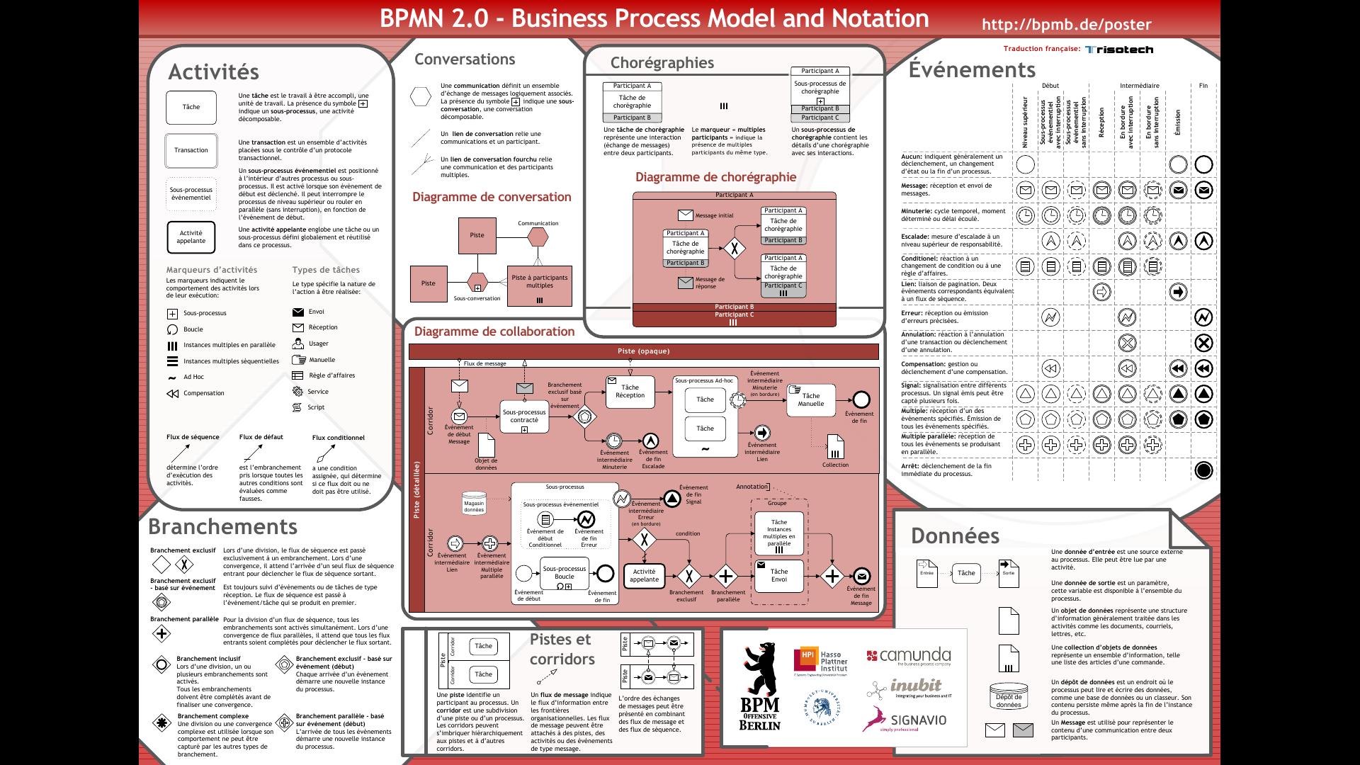 web 2.0 applications pdf